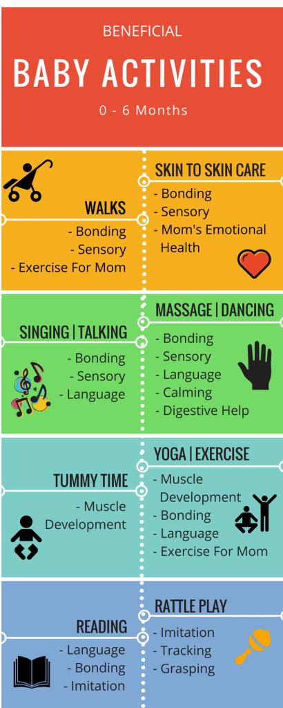 Beneficial Baby Activities 0 - 6 Months | Denver Metro Moms Blog