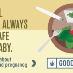 Questions About Marijuana While Pregnant and Nursing